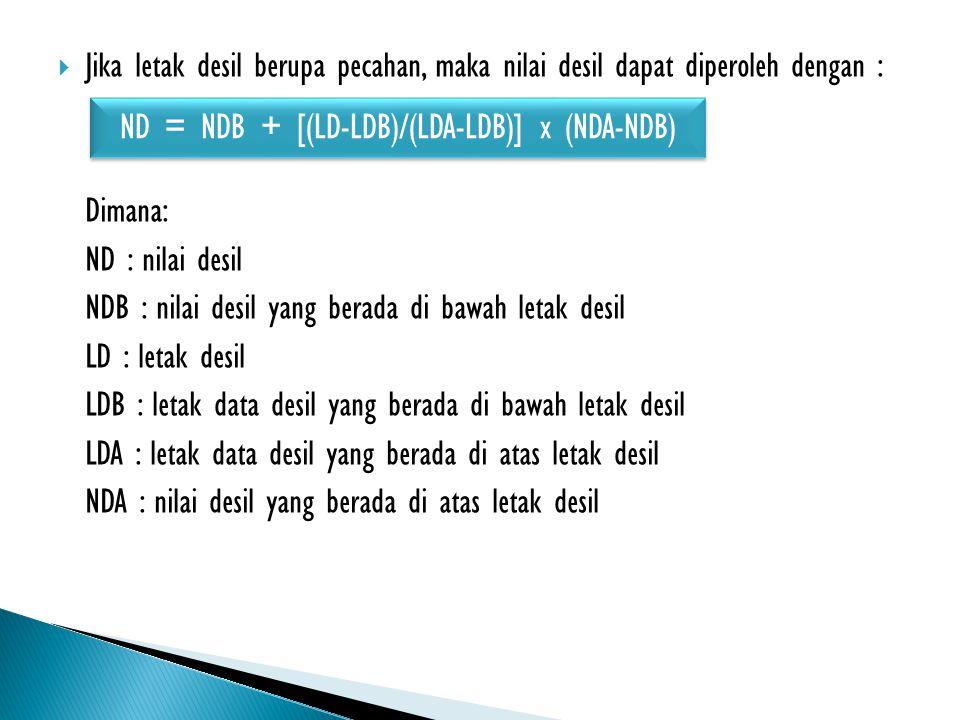 ND = NDB + [(LD-LDB)/(LDA-LDB)] x (NDA-NDB)